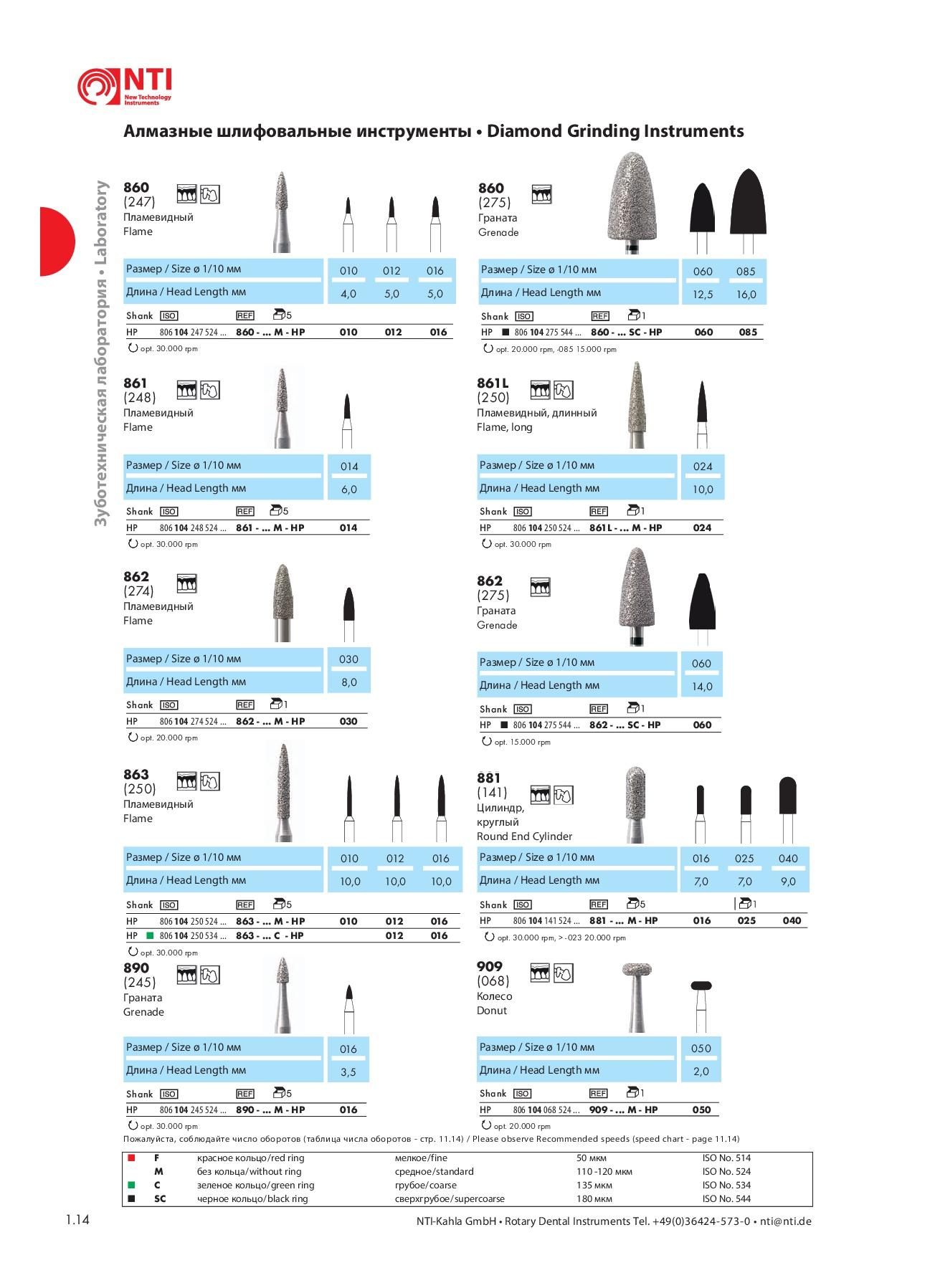 Шлифовальные инструменты HP13
