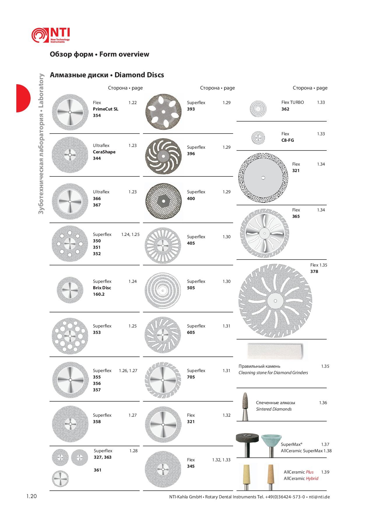Шлифовальные инструменты HP18