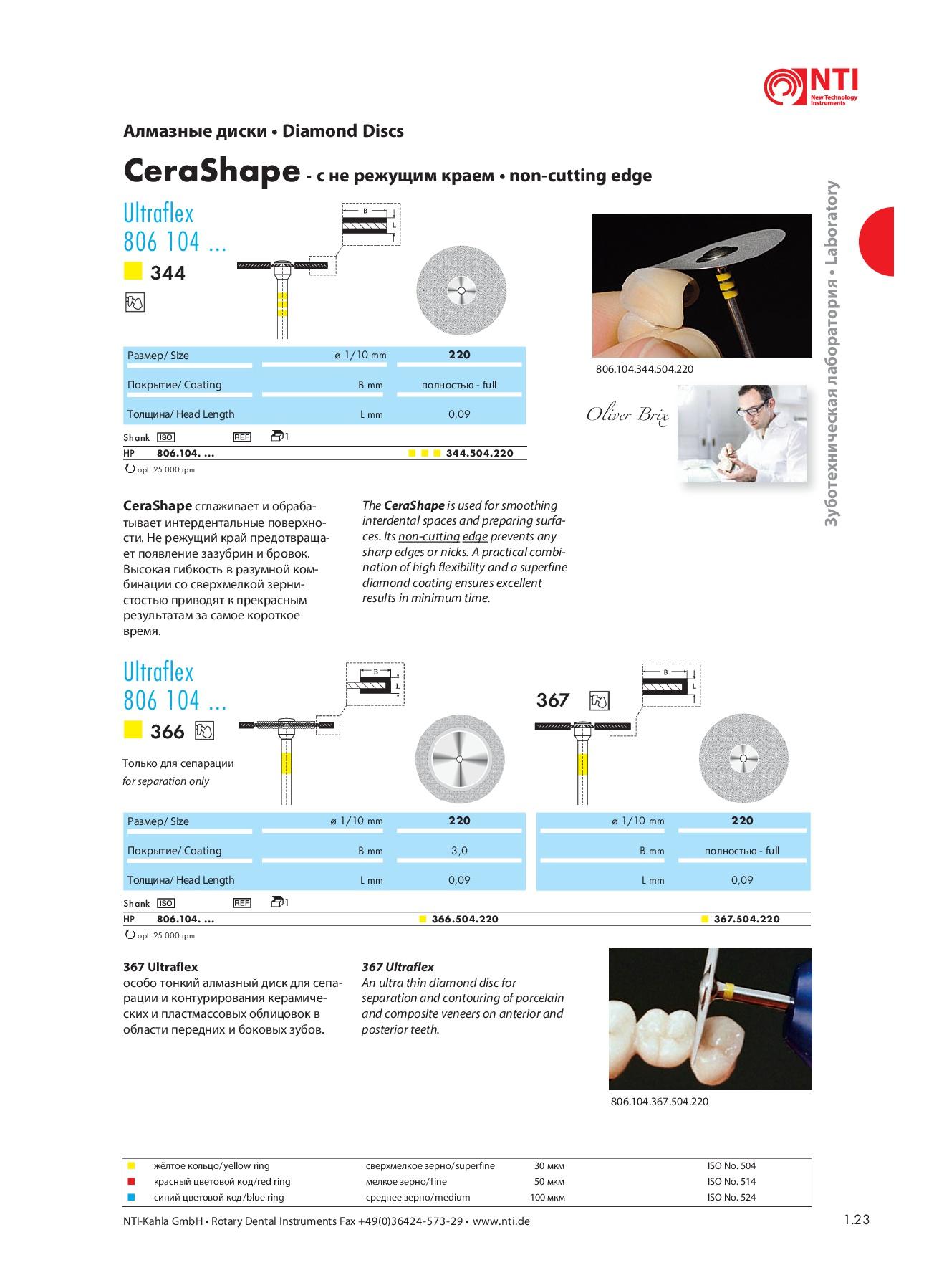 Шлифовальные инструменты HP22