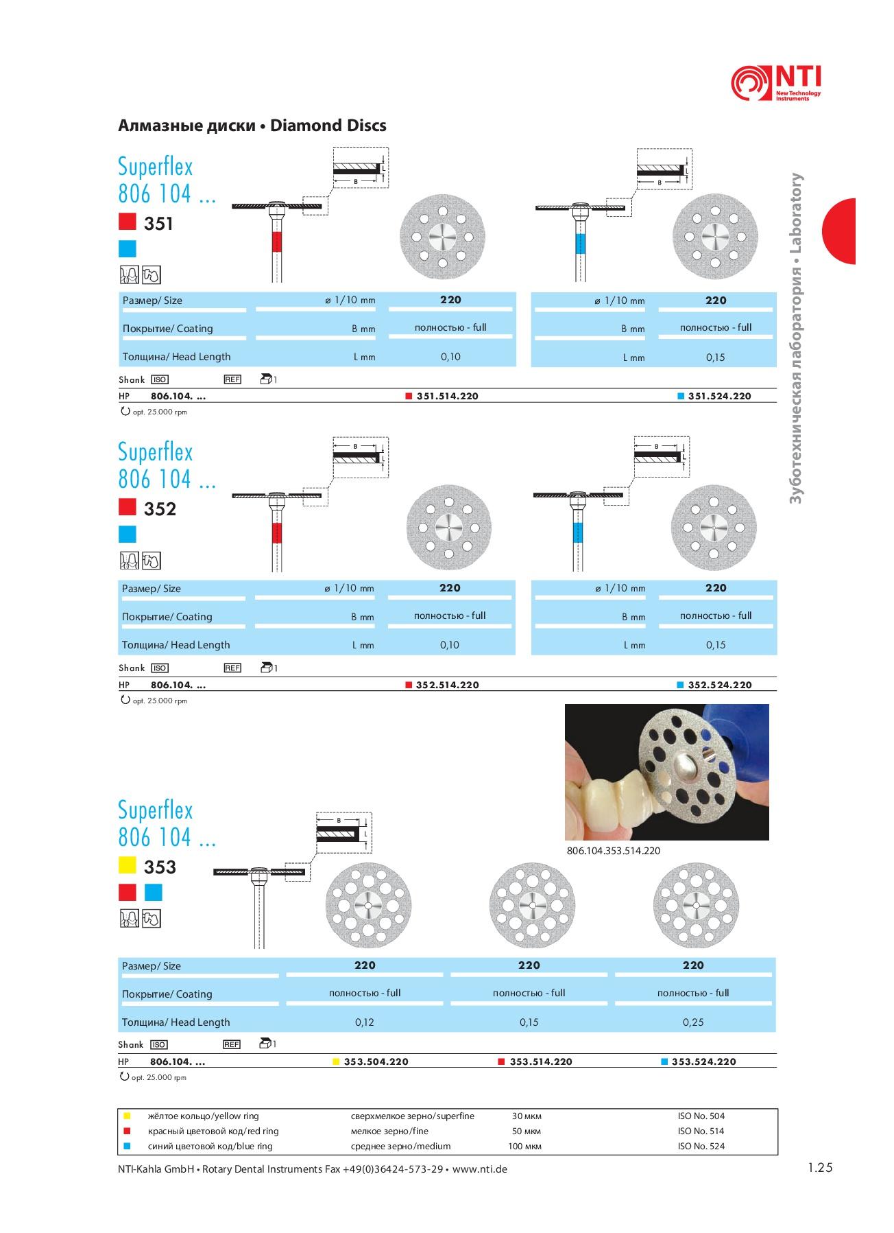 Шлифовальные инструменты HP24