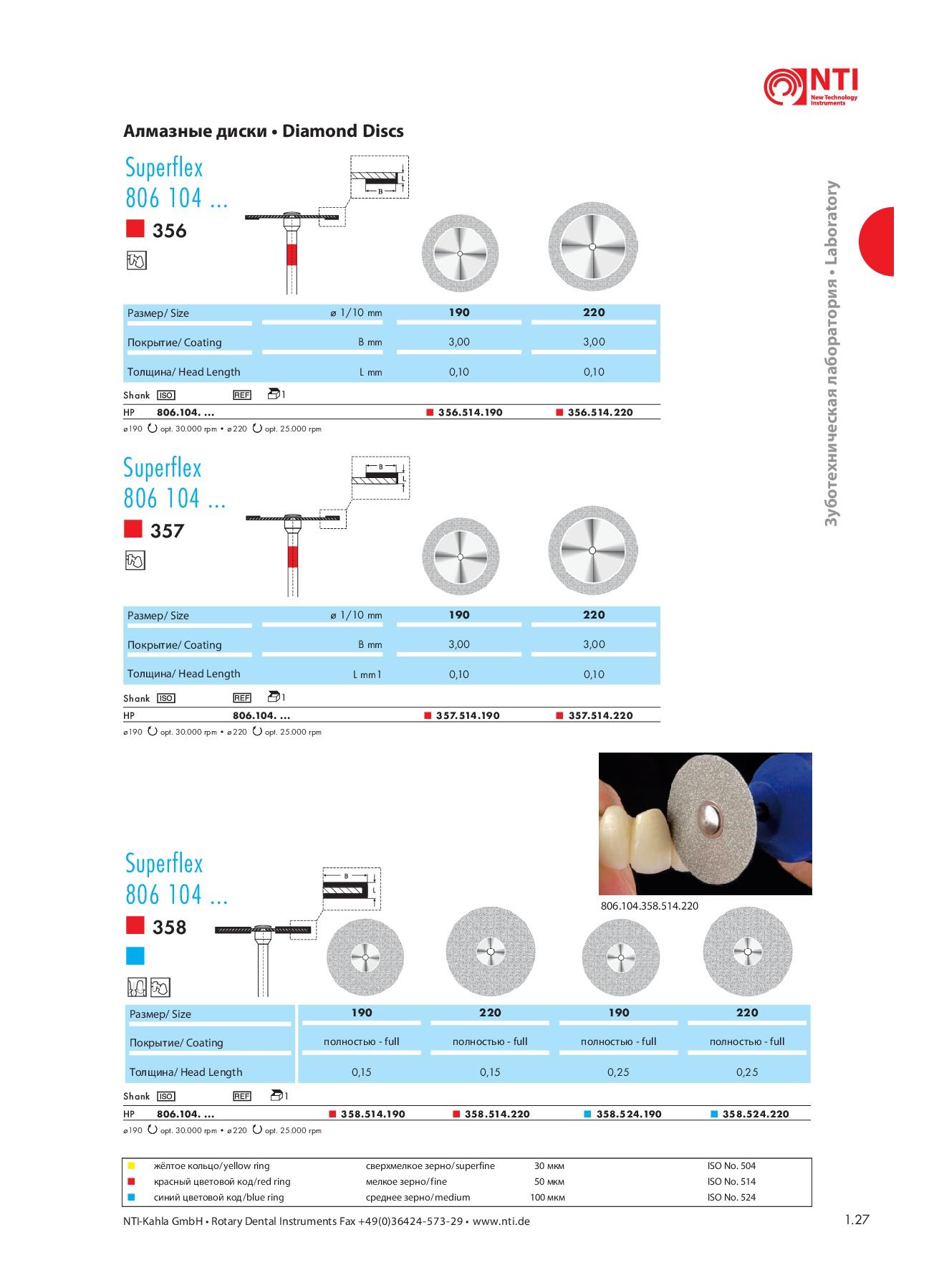 Шлифовальные инструменты HP27