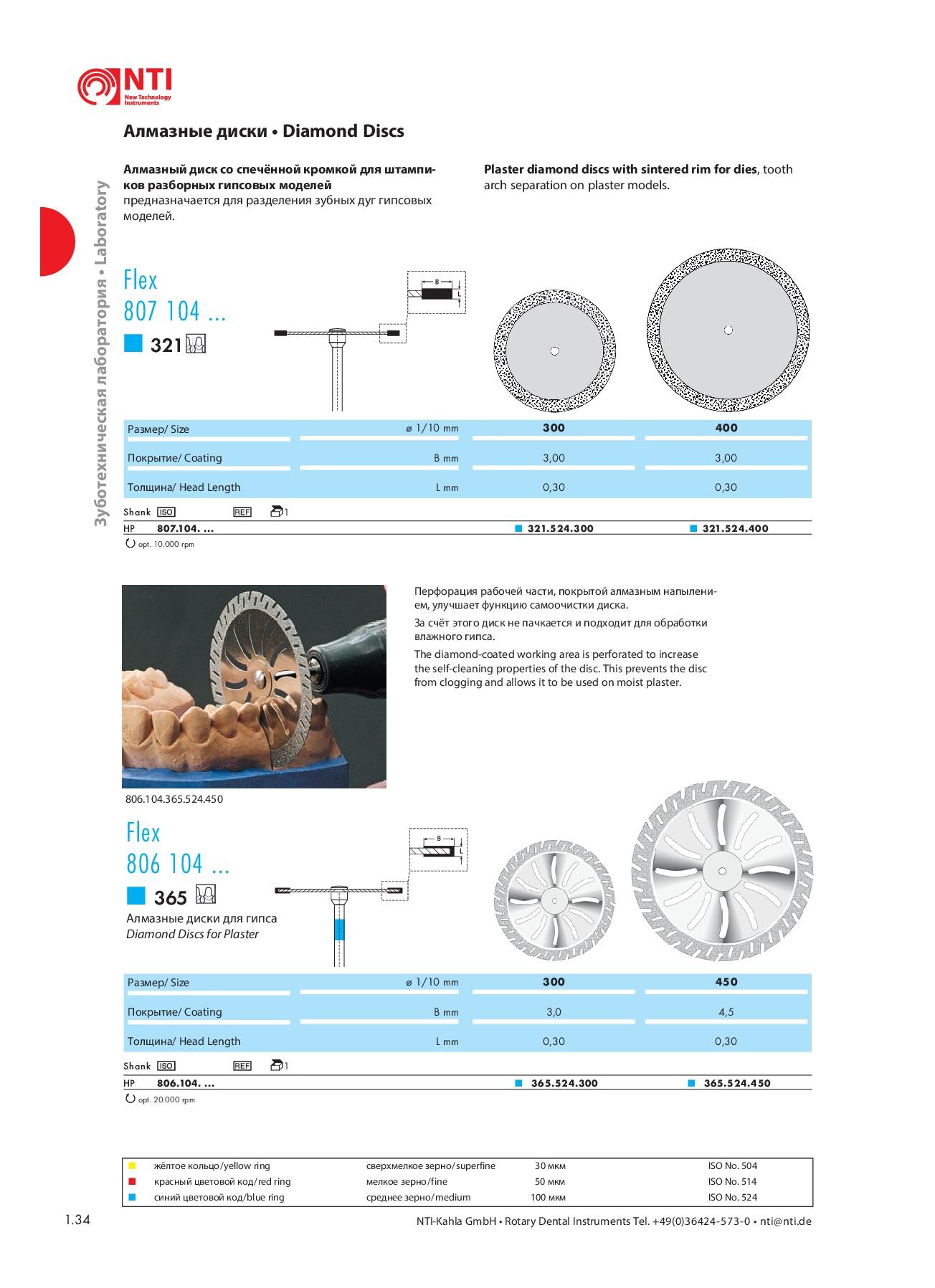 Шлифовальные инструменты HP33
